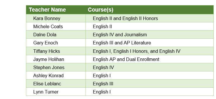 ELA_teachers