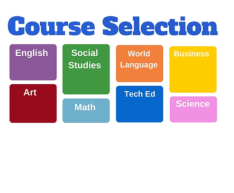 2019-20 Course Selection Process